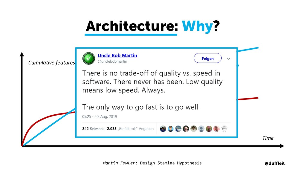 Cumulative features Time Poor Architecture Good...