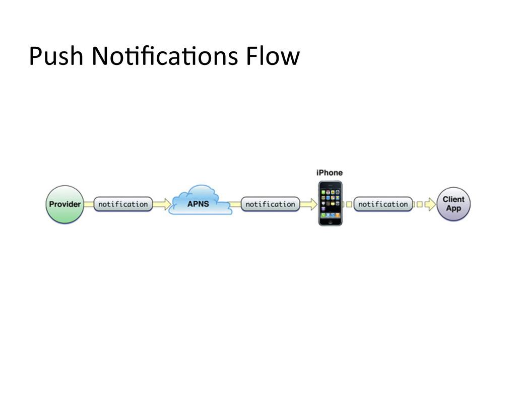 Push NoAficaAons Flow