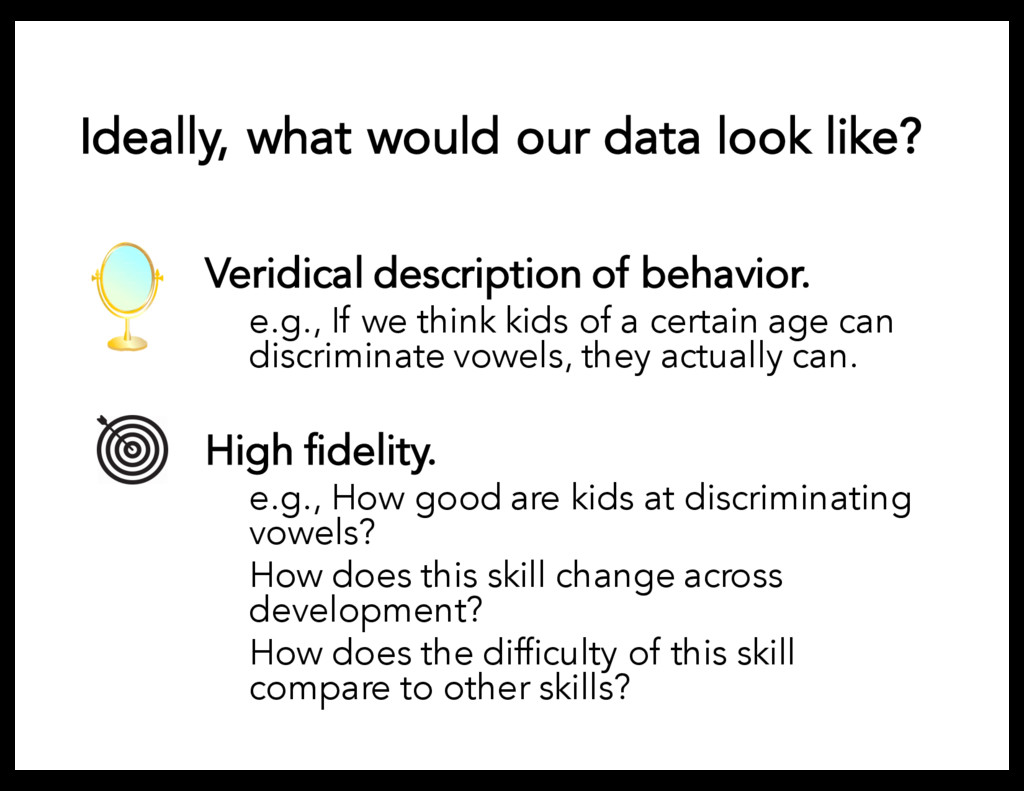 Ideally, what would our data look like? Veridic...