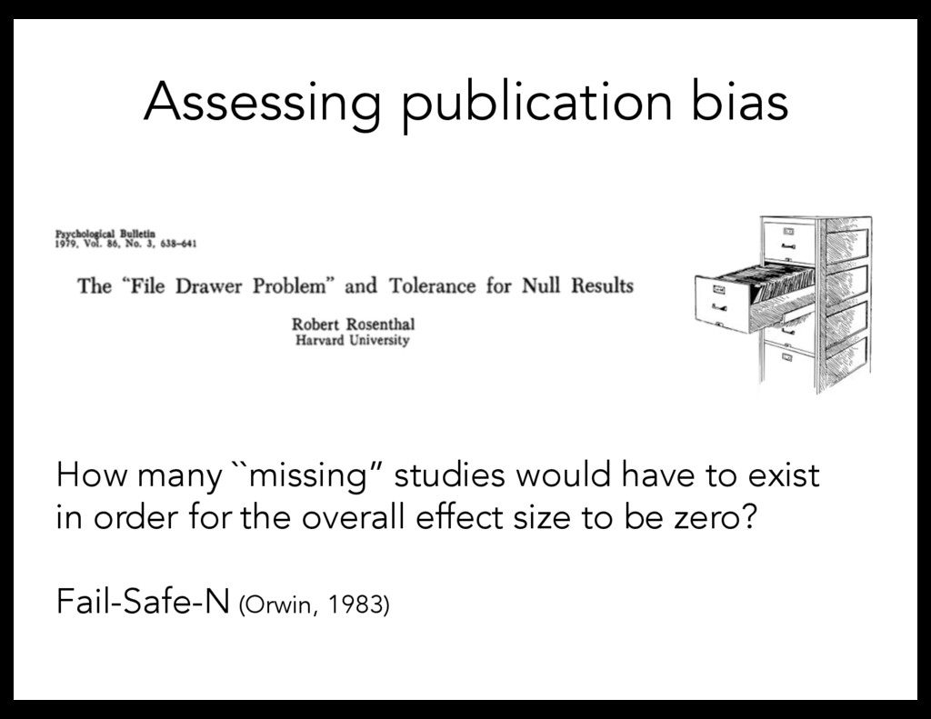 """Assessing publication bias How many ``missing"""" ..."""