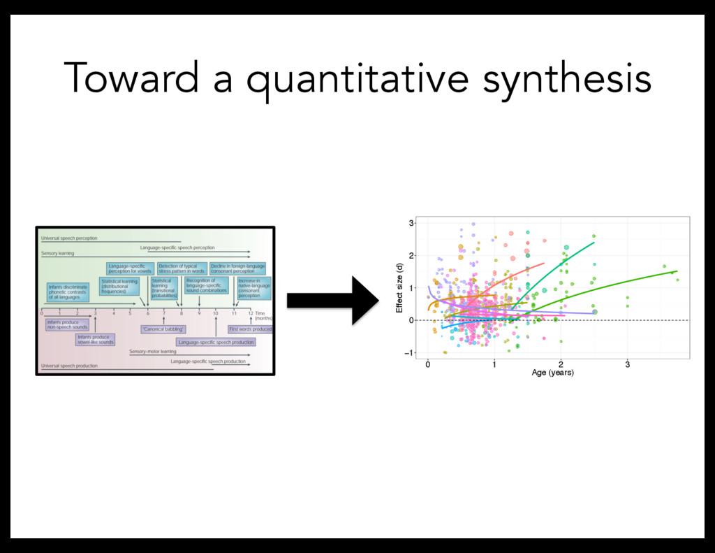 Toward a quantitative synthesis −1 0 1 2 3 0 1 ...