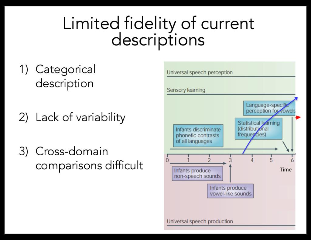 1) Categorical description 2) Lack of variabili...