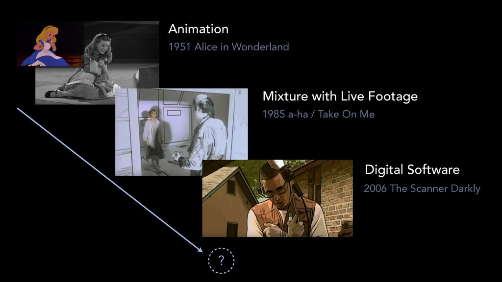 Animation Mixture with Live Footage Digital Sof...