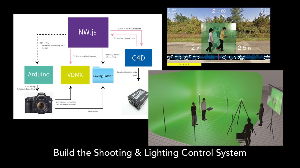 Build the Shooting & Lighting Control System