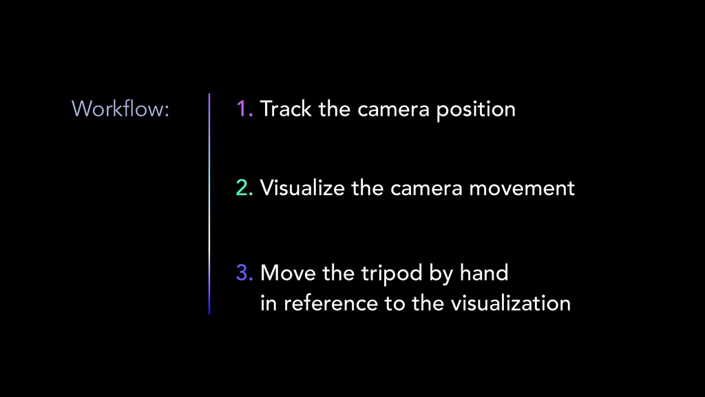 1. Track the camera position 2. Visualize the c...
