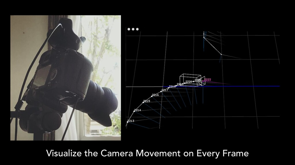 Visualize the Camera Movement on Every Frame