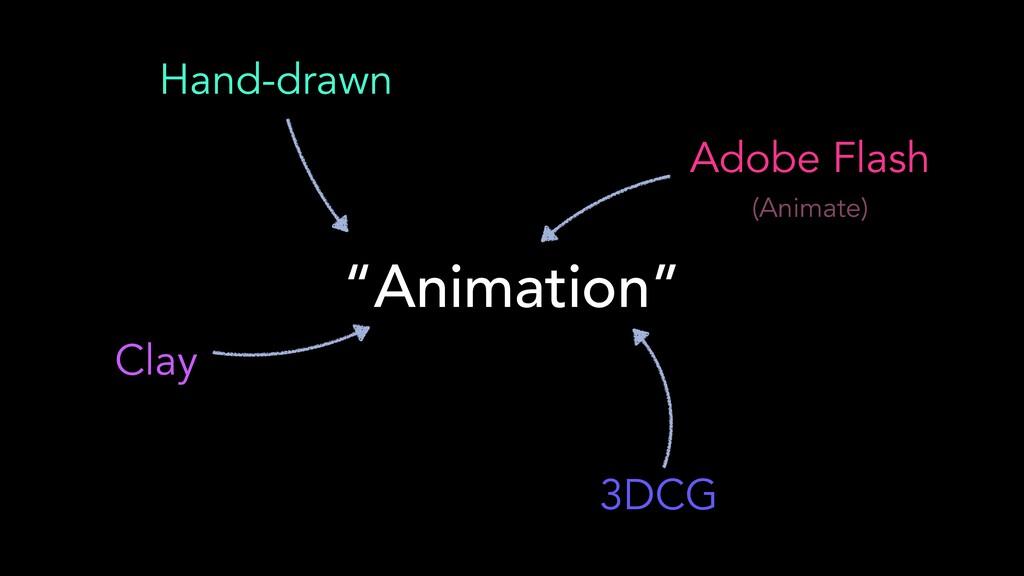 """Animation"" Clay Adobe Flash Hand-drawn (Animat..."