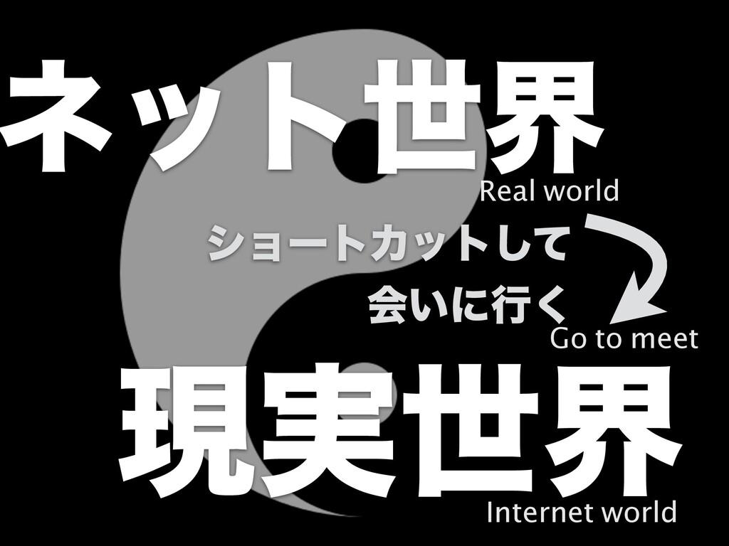 ωοτੈք ݱ࣮ੈք γϣʔτΧοτͯ͠ ձ͍ʹߦ͘ Real world Internet...
