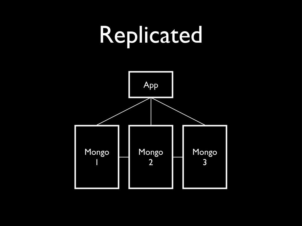 Replicated Mongo 1 Mongo 2 Mongo 3 App