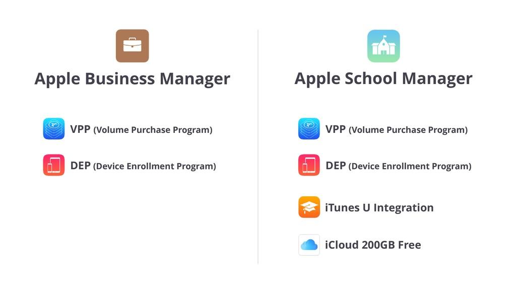 VPP (Volume Purchase Program) DEP (Device Enrol...