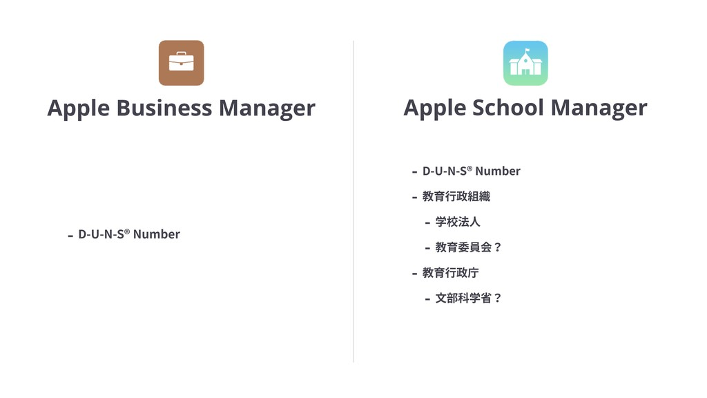 Apple Business Manager Apple School Manager  %...