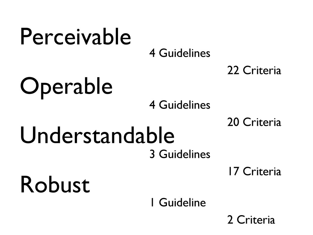 Perceivable  Operable  Understandable  Ro...
