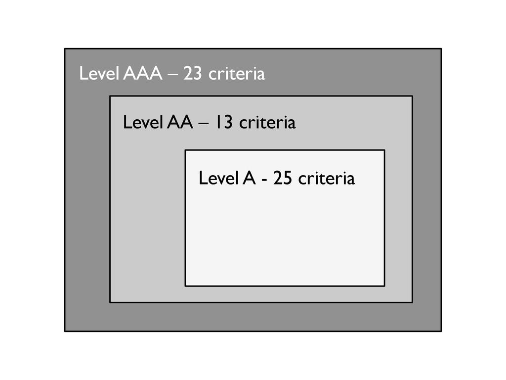 Level AAA – 23 criteria  Level AA – 13 criter...