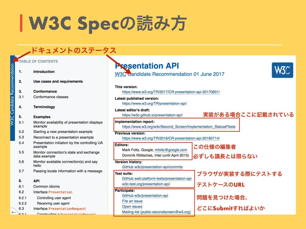 W3C SpecͷಡΈํ υΩϡϝϯτͷεςʔλε ࣮͕͋Δ߹͜͜ʹهࡌ͞Ε͍ͯΔ ͜ͷ...