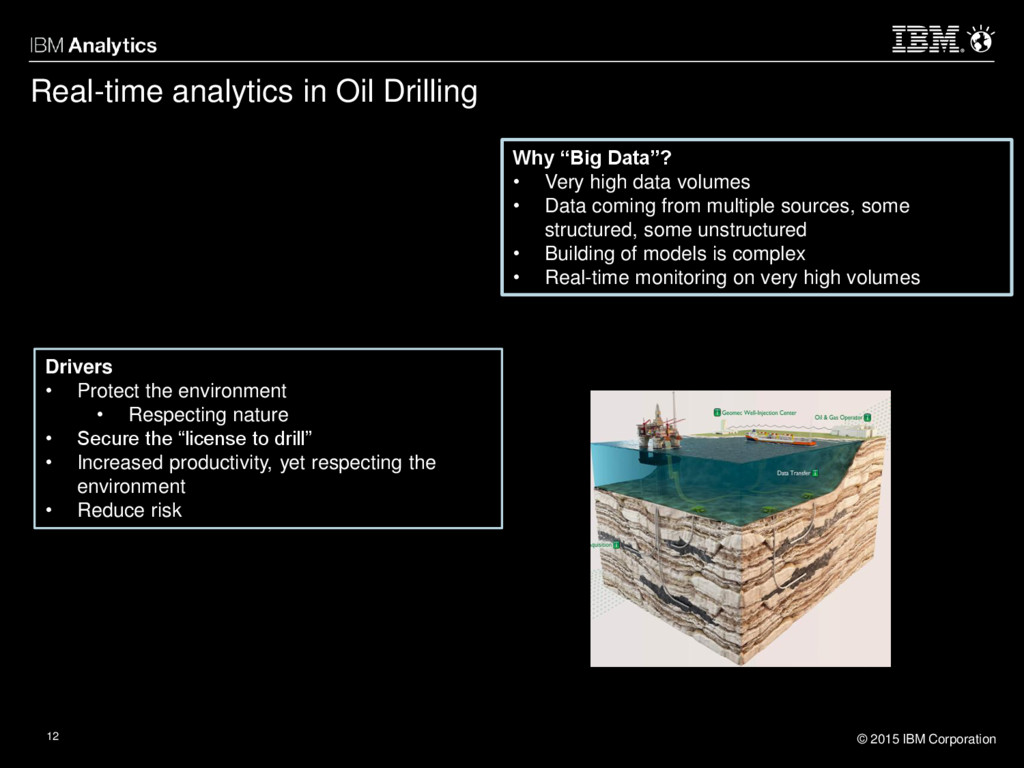 © 2015 IBM Corporation 12 Real-time analytics i...