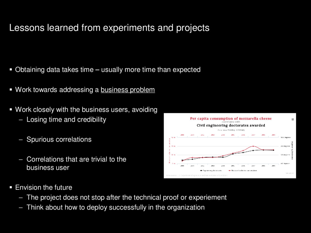 Lessons learned from experiments and projects ...
