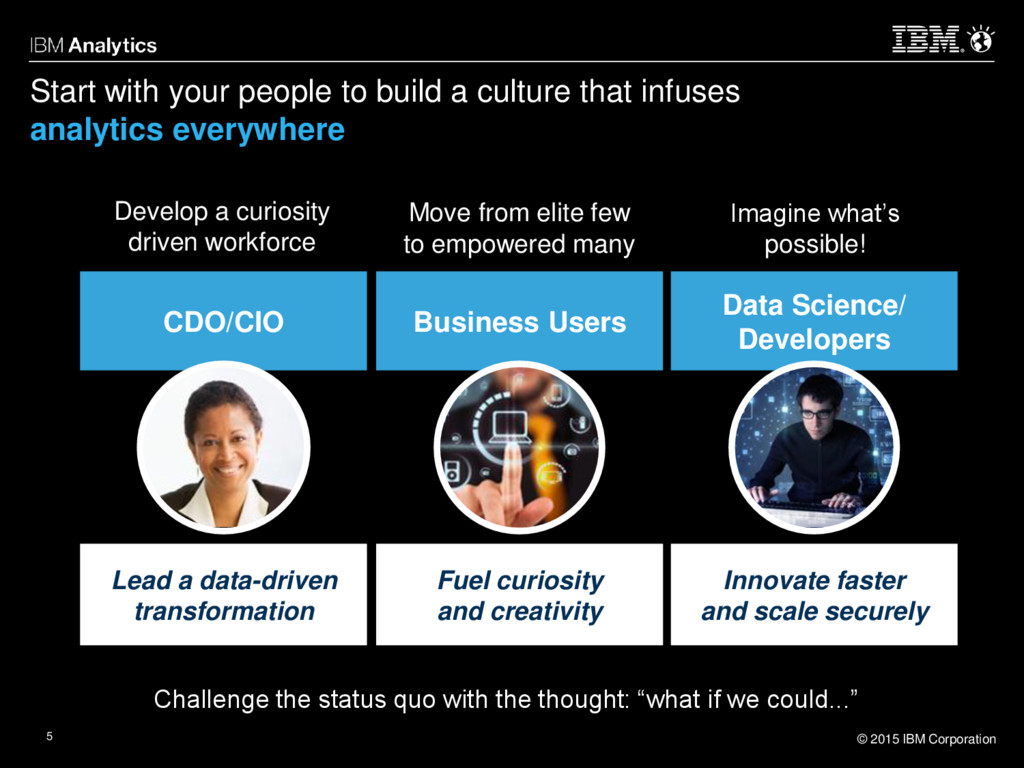 © 2015 IBM Corporation 5 Start with your people...