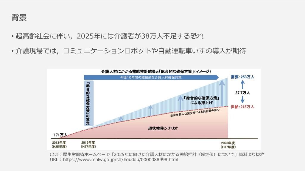背景 • 超⾼齢社会に伴い,2025年には介護者が38万⼈不⾜する恐れ • 介護現場では,コミ...