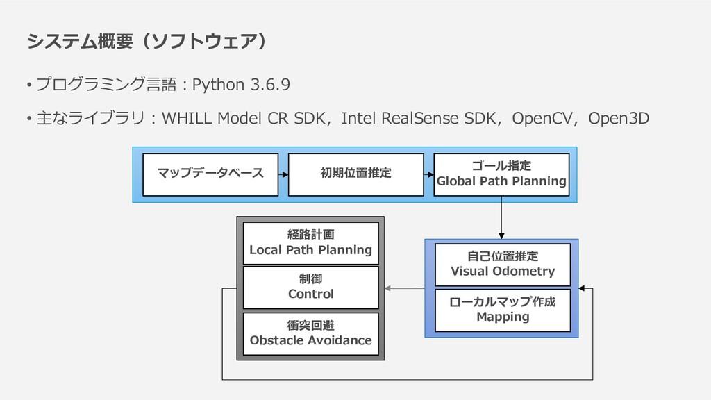 システム概要(ソフトウェア) • プログラミング⾔語︓Python 3.6.9 • 主なライブ...