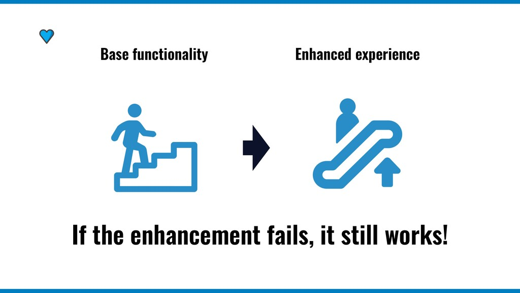 Base functionality Enhanced experience If the e...