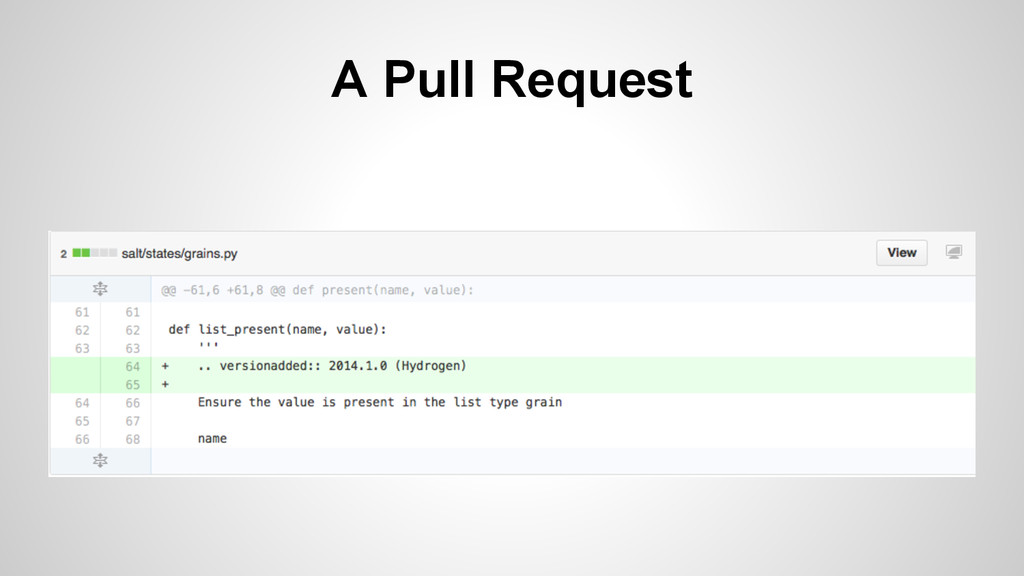 A Pull Request