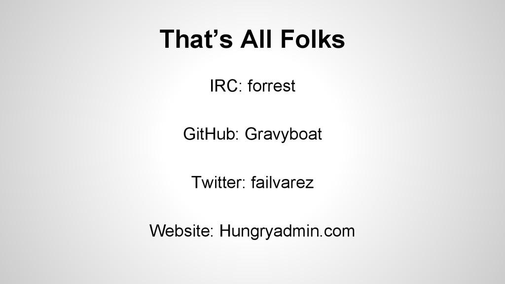 That's All Folks IRC: forrest GitHub: Gravyboat...