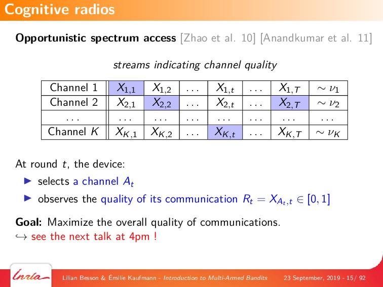 Opportunistic spectrum access [Zhao et al. 10] ...