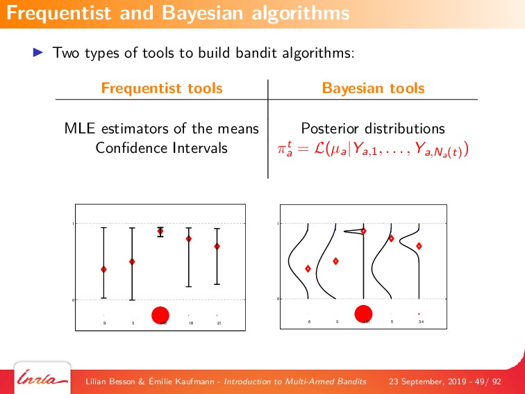 Two types of tools to build bandit algorithms: ...
