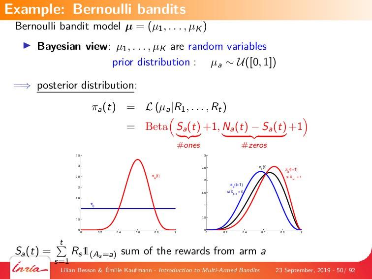 Bernoulli bandit model µ = (µ1, . . . , µK ) Ba...