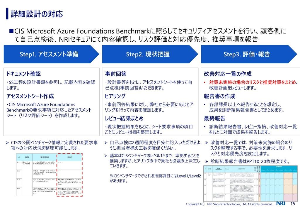 15 Copyright (C) NRI SecureTechnologies, Ltd. A...