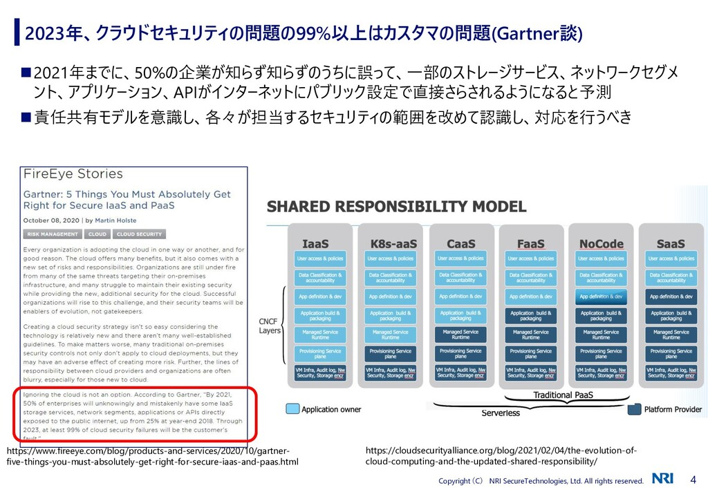 4 Copyright (C) NRI SecureTechnologies, Ltd. Al...