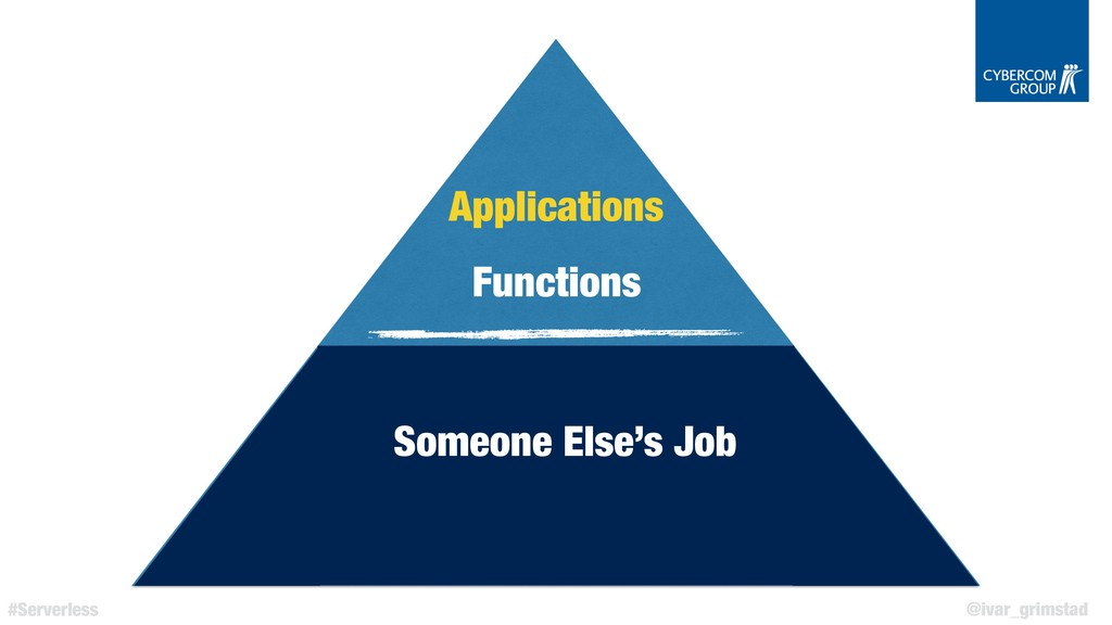 @ivar_grimstad #Serverless Applications Functio...