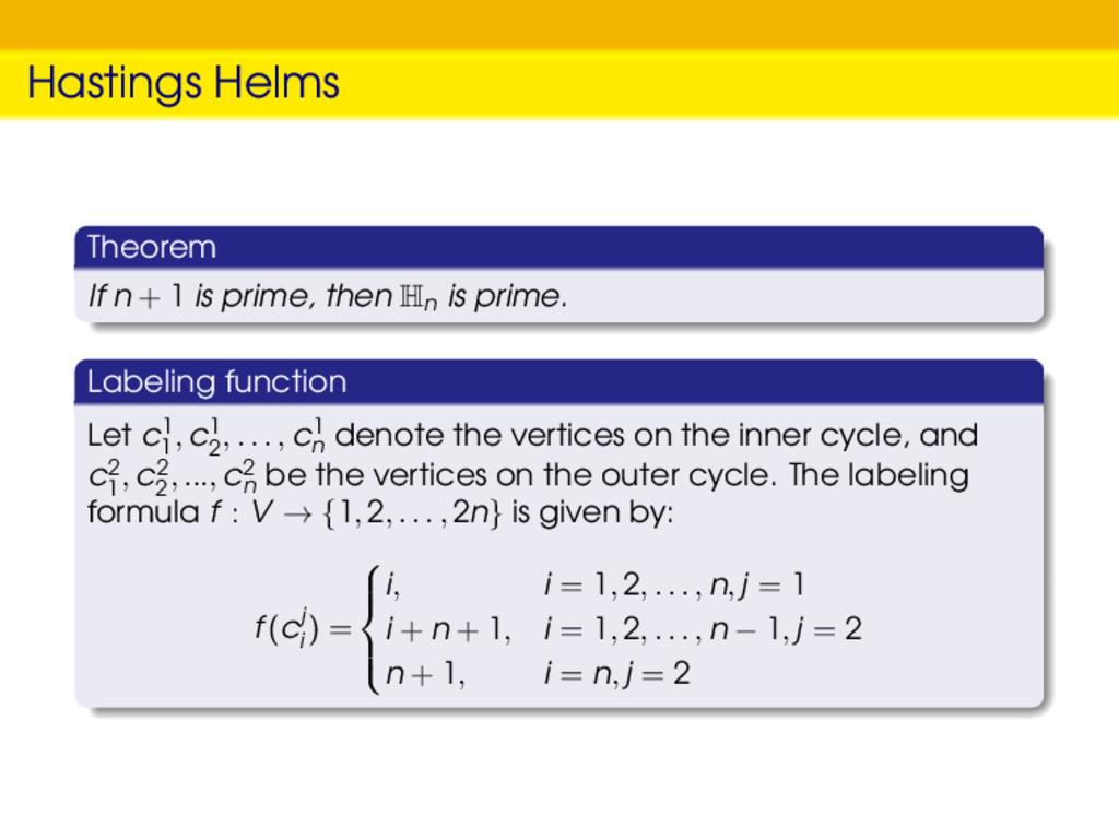 Hastings Helms Theorem If n + 1 is prime, then ...