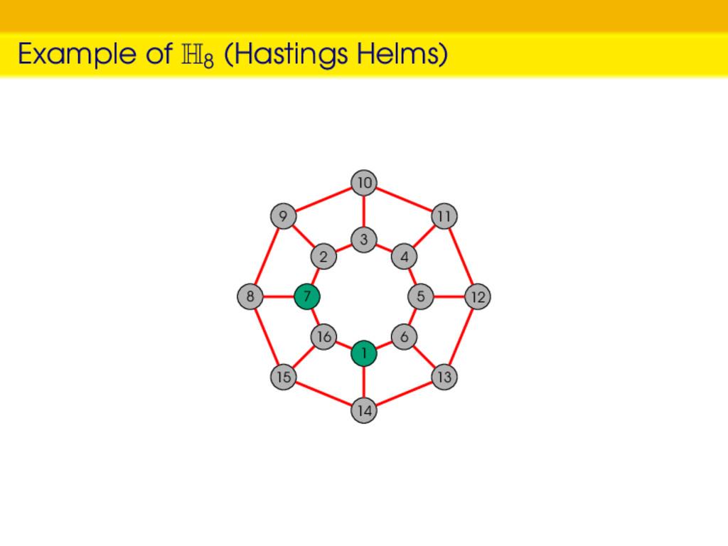 Example of H8 (Hastings Helms) 5 4 3 2 7 16 1 6...