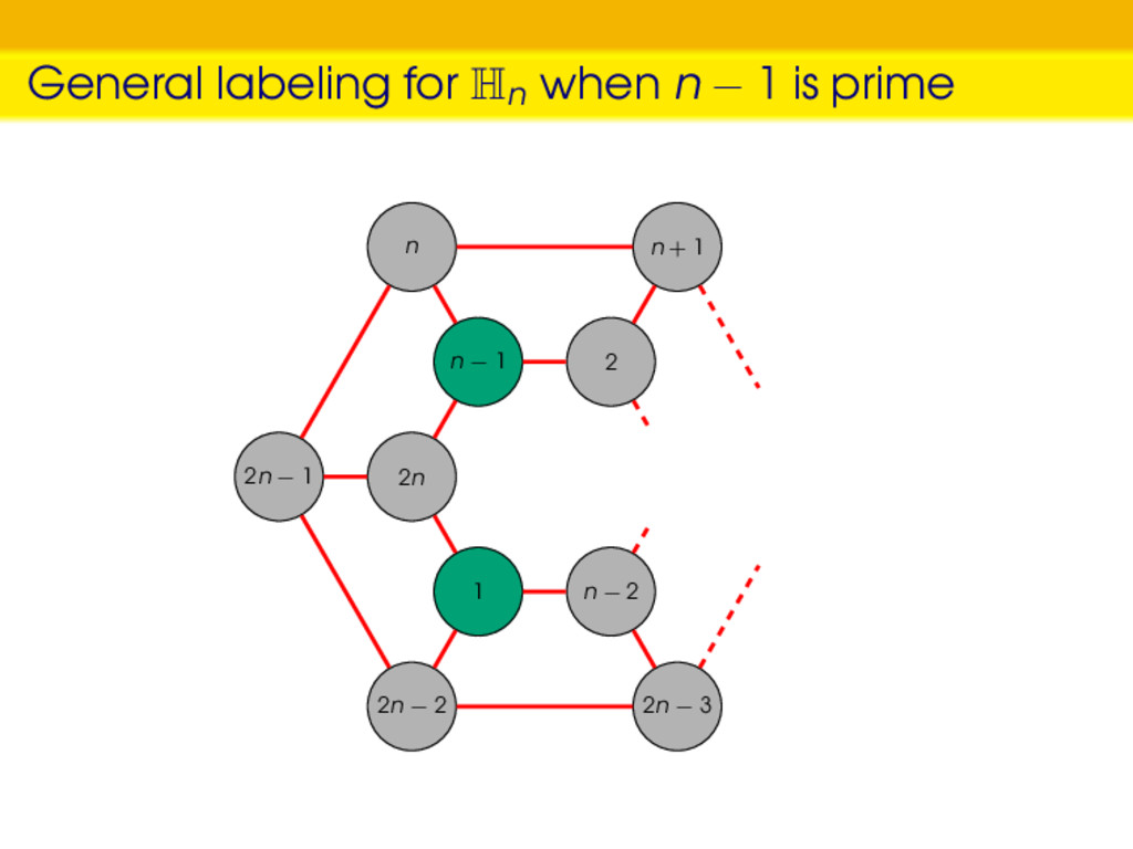 General labeling for Hn when n − 1 is prime n −...