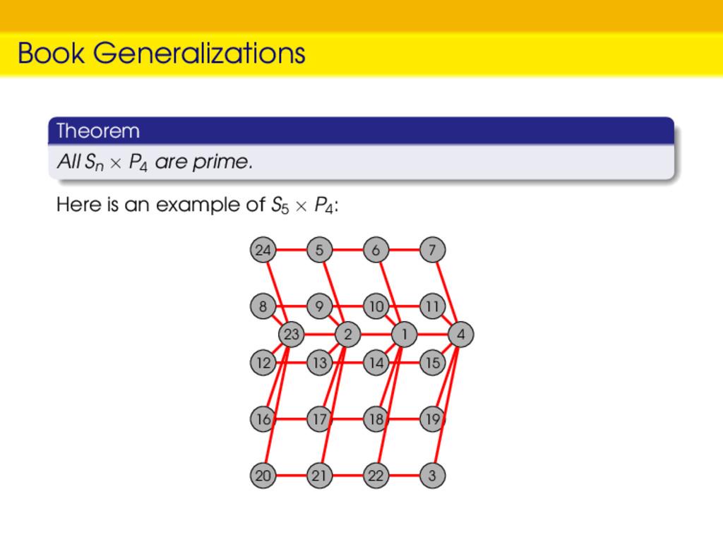 Book Generalizations Theorem All Sn × P4 are pr...