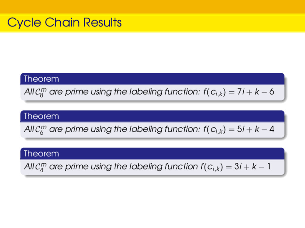 Cycle Chain Results Theorem All Cm 8 are prime ...
