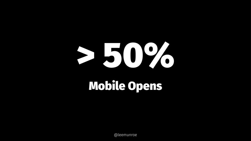> 50% Mobile Opens @leemunroe