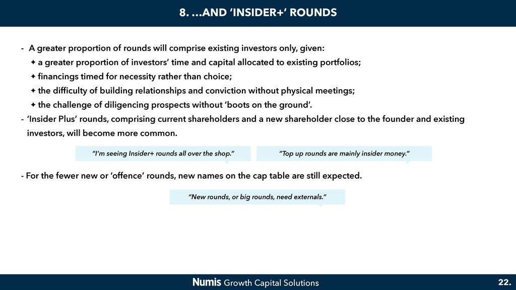 8. …AND 'INSIDER+' ROUNDS - A greater proportio...