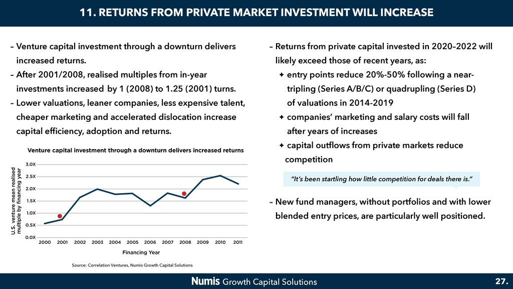 11. RETURNS FROM PRIVATE MARKET INVESTMENT WILL...