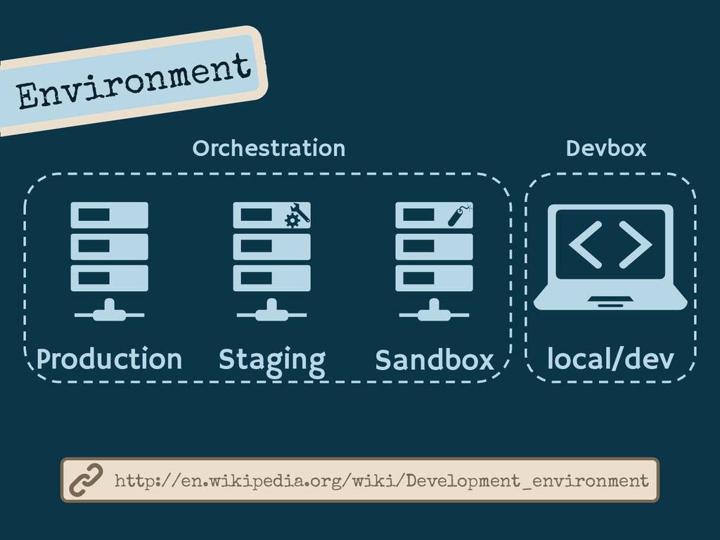 Environment Production Staging local/dev Sandbo...