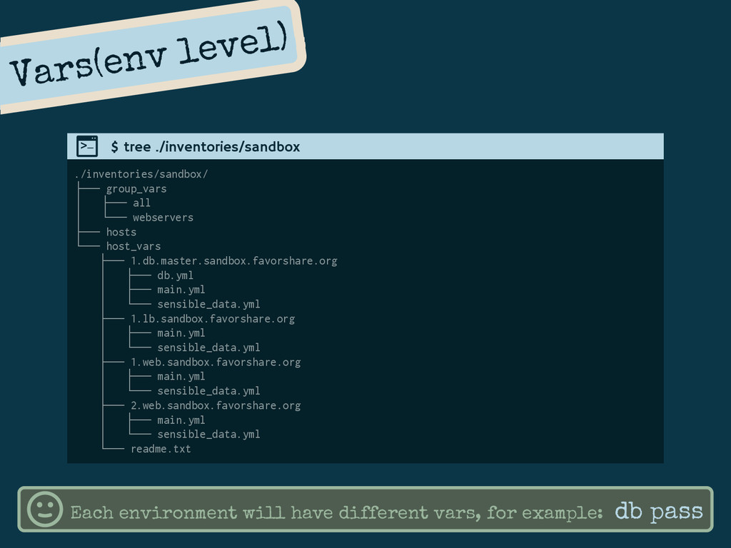 Vars(env level) ./inventories/sandbox/ ├── grou...