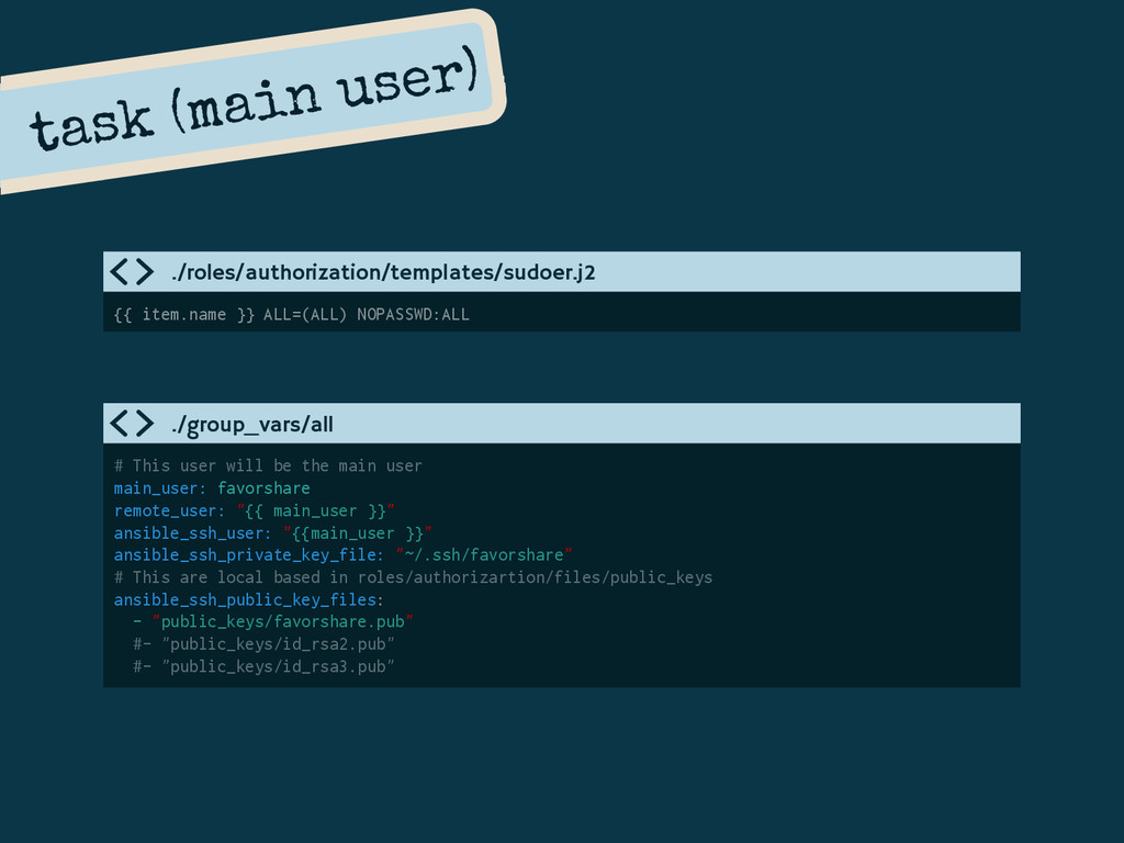 task (main user) {{ item.name }} ALL=(ALL) NOPA...