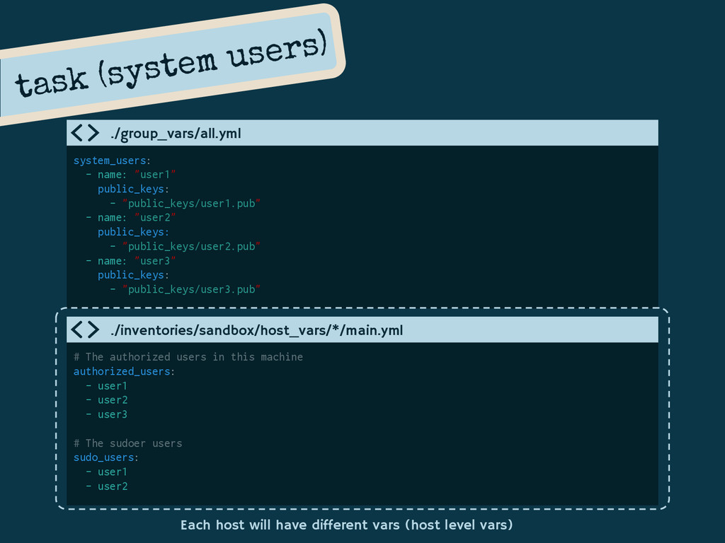 """task (system users) system_users: - name: """"user..."""