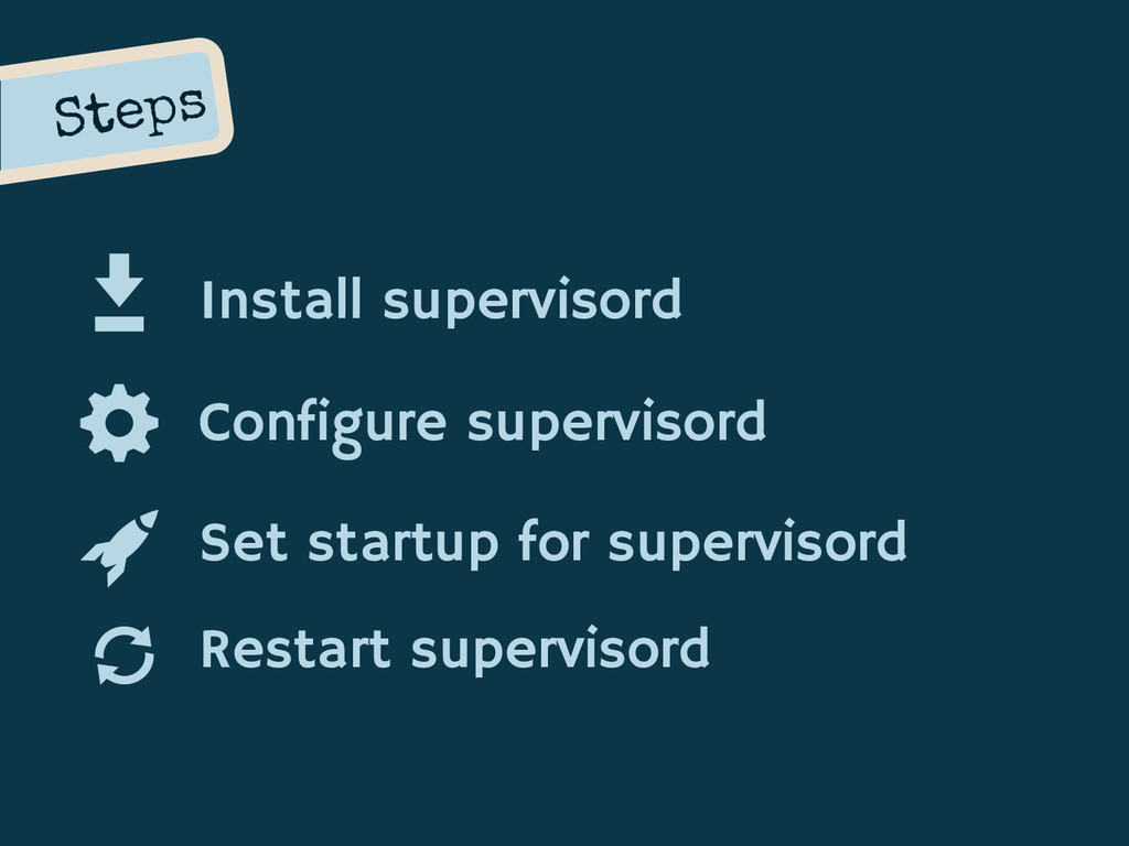 Steps Install supervisord Configure supervisord...
