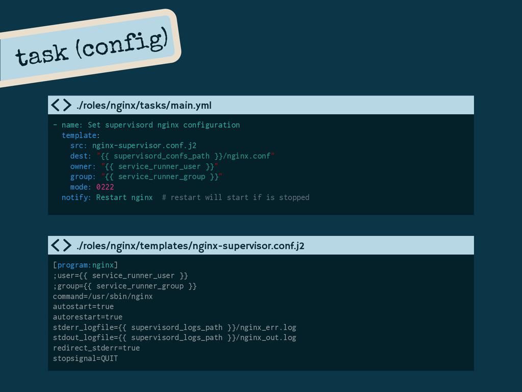 task (config) - name: Set supervisord nginx con...