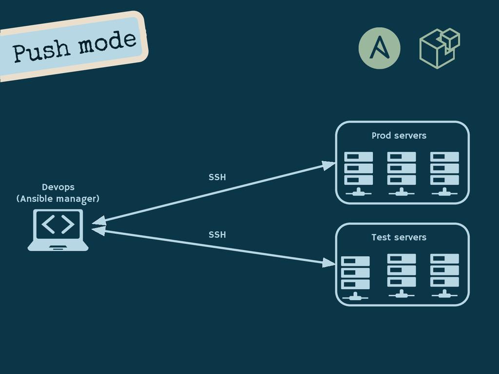 Prod servers Devops (Ansible manager) Push mode...