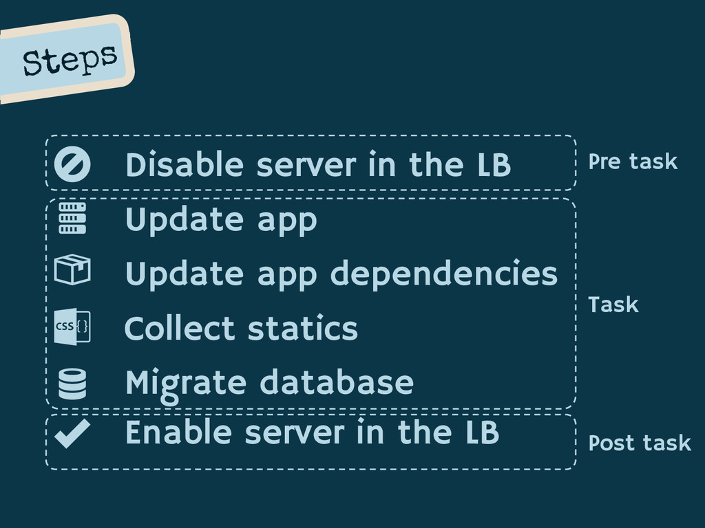 Steps Disable server in the LB Update app Migra...