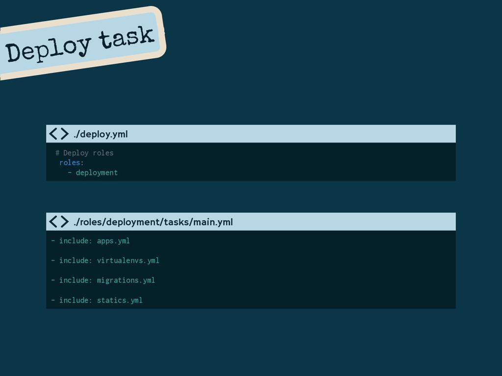Deploy task # Deploy roles roles: - deployment ...