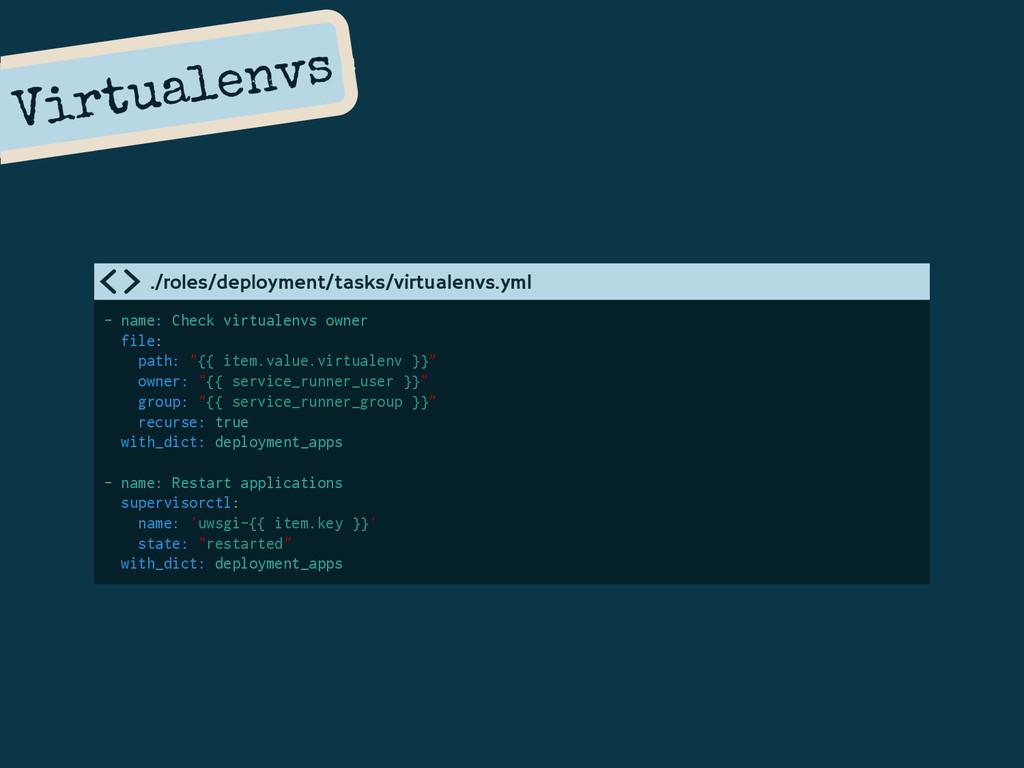 Virtualenvs - name: Check virtualenvs owner fil...